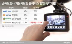 """""""똥차는 블랙박스 할인 안돼""""···KB손보만 車보험료 차별"""