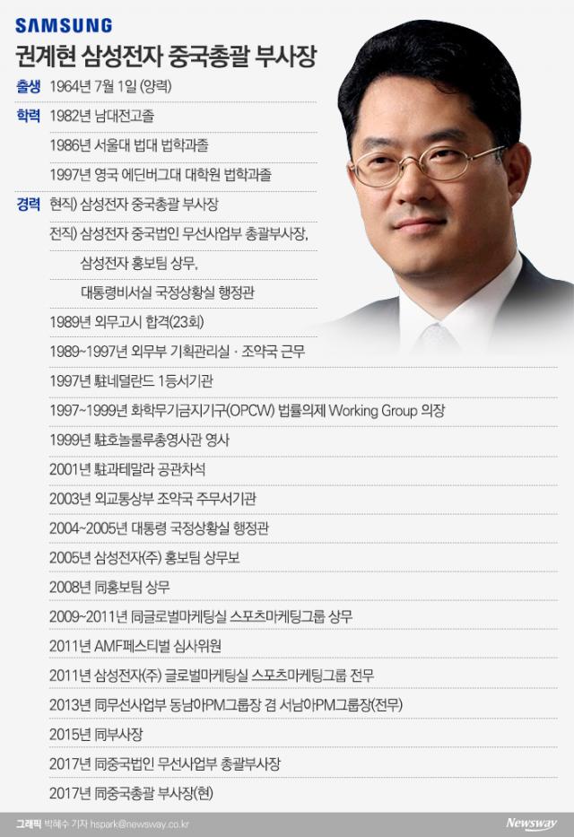 [He is]갤럭시 폴더블 中공략 선봉장 선 권계현 삼성전자 부사장