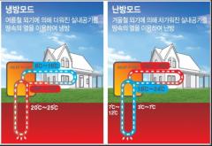 안양시, 공공건축물 시공 '친환경 에너지공법' 적용