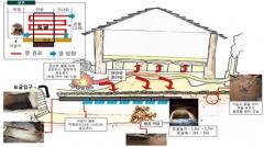 전북도, '완주생강 전통농업시스템' 국가중요농업유산 지정 쾌거
