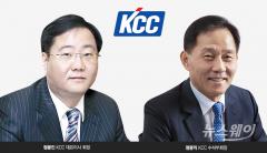 KCC, 기업분할 후 종합화학기업 '체질 바꾼다'