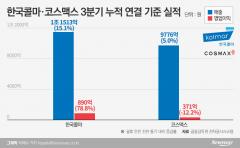 '위기의 K뷰티' 잘나가던 OEM·ODM마저 역신장