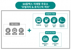 GS칼텍스, 전동 킥보드 공유기업 '라임'과 미래형 주유소 설계