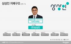 대주주 福 없는 상상인증권…적격성 문제 또 '도마'