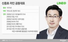 라인-야후재팬 통합…'키맨' 떠오른 신중호