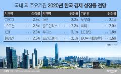 [뉴스분석]같은 2.1%인데···모건스탠리·무디스, 韓경제전망 '온도차'