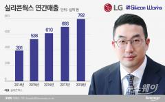 LG家 반도체 숙원…구광모 시대 실리콘웍스로 푼다