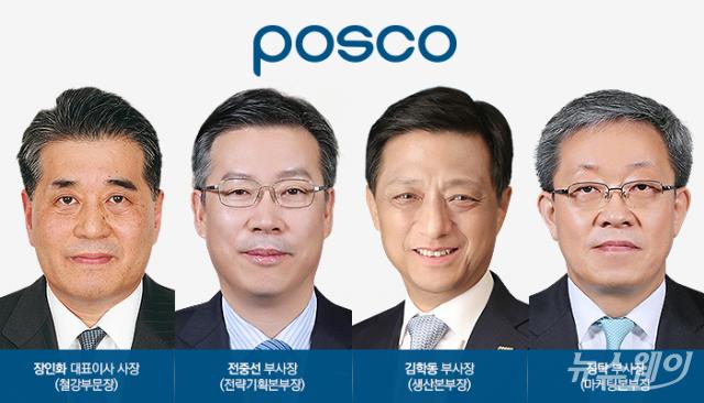 포스코, 임원인사 '안정 속 변화'…장인화·전중선·김학동·정탁 유임(종합)