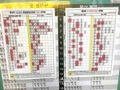 """버스에 철도 파업까지…고양시민들 """"출퇴근 너무 힘들다"""""""