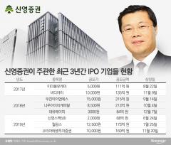 신영증권 오너 2세 원종석 부회장의 IPO 운용법