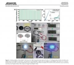 순천대 인쇄전자공학과 연구팀, 첨단 에너지 소재 개발…'학계 주목'