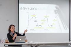 경기문화재단, 외국인 유학생 대상 '먹과 한국냄새' 프로그램 성료