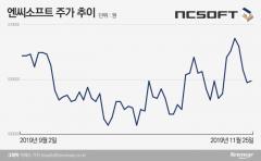 베일벗는 '리니지2M'…엔씨소프트, 박스권 탈출 청신호
