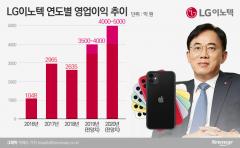신고가 목전 LG이노텍, '걱정은 애플'