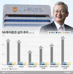 '최대 실적·KPI폐지' NH 정영채 대표, 연임 '청신호'