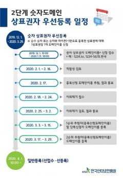 KISA, `118.한국` 등 2단계 숫자도메인 시대 열린다