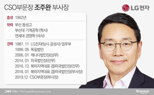 [He is]LG전자의 미래 CSO 짊어진 젊은 어깨 조주완 부사장