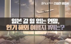 일본 갈 일 없는 연말, 인기 해외 여행지 1위는?
