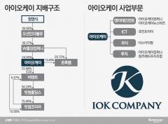 빗썸 인수 원영식, 외식 사업도 확대···'후참' 경영권 확보
