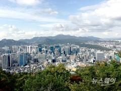 서울, 경쟁력 세계 7위…1위는 런던·뭄바이 최하위