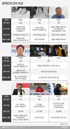 """'민주화' 이끈 YS·DJ의 교훈…""""시작은 쉬워도 끝내긴 어렵다"""""""