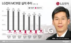 LG전자 MC본부장 오른 이연모…LG그룹, 영원한 숙제 풀까?