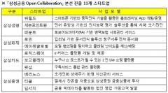 삼성 금융4社, 공동 육성 핀테크 스타트업 11곳 선정