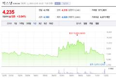 키위미디어, 팍스넷 지분율 '14.78→0.43%'…반대매매로 날려