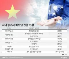 증권업계, '기회의 땅' 베트남 진출 가속
