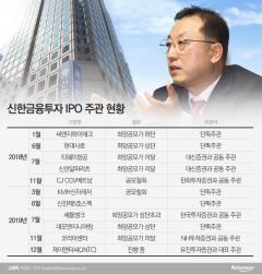 김병철 신한금투 대표, 하반기 IPO 성적 자존심 지켰다