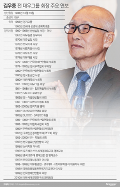 신문팔이 소년에서 세계경영 신화 창조한 '재계의 별'