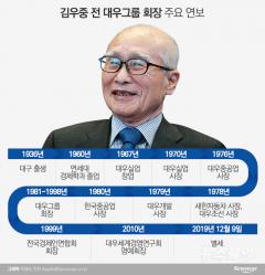 대한민국 기업인에 글로벌 경영 새긴 큰 별 지다(종합)