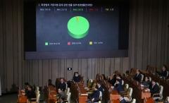 국회, 본회의 열고 민식이법·파병동의안 등 16건 처리