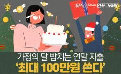 가정의 달 뺨치는 연말 지출 '최대 100만원 쓴다'
