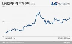 """LS전선아시아, 베트남 업고 주가 고공 행진…""""상승여력 여전"""""""