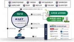 한국환경산업기술원, 녹색인증 10주년 성과보고회 개최