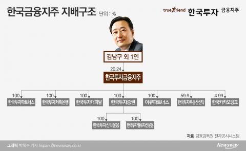 [지배구조 4.0|한국투자금융]김남구 부회장 지배력 굳건···'폐쇄적' 지적도