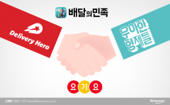 남아공 회사된 '배달의민족'…韓상장 꺼리는 유니콘