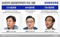 삼성, 인사 해 넘긴다…글로벌전략회의 이달 우선 진행