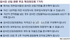"""금감원 """"감사인 선임기한 단축 주의…7가지 사안 준수해야"""""""