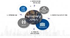 경기도, 세계 최초 `지역화폐 데이터 배당시스템` 구축