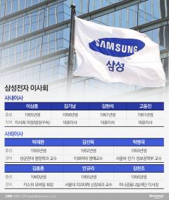 삼성전자, 이상훈 후임 의장에…김기남 박재완 거론
