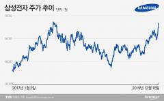 1000원 남았다…45년의 궤적