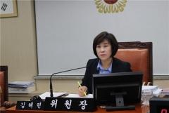 서울시의회 보건복지위, 2020년 예산안 확정 의결