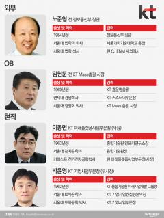 중반전 돌입한 KT 차기회장 레이스…노준형·임헌문·이동면·박윤영 4파전