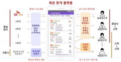 """SK증권, '채권중개플랫폼' 혁신금융서비스 지정…""""내년 10월 출시"""""""
