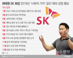 최태원 회장, 'SK 사회적가치' 해외서 10차례 알렸다