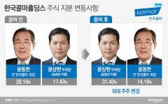 한국콜마 윤동한, 子 윤상현에 지주사 지분 절반 넘긴다…승계 완료