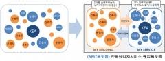 한국에너지공단, '건물에너지서비스 통합플랫폼' 오픈