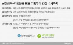 '라임 부실펀드 판매' 前신한금투 본부장 1심 징역 8년